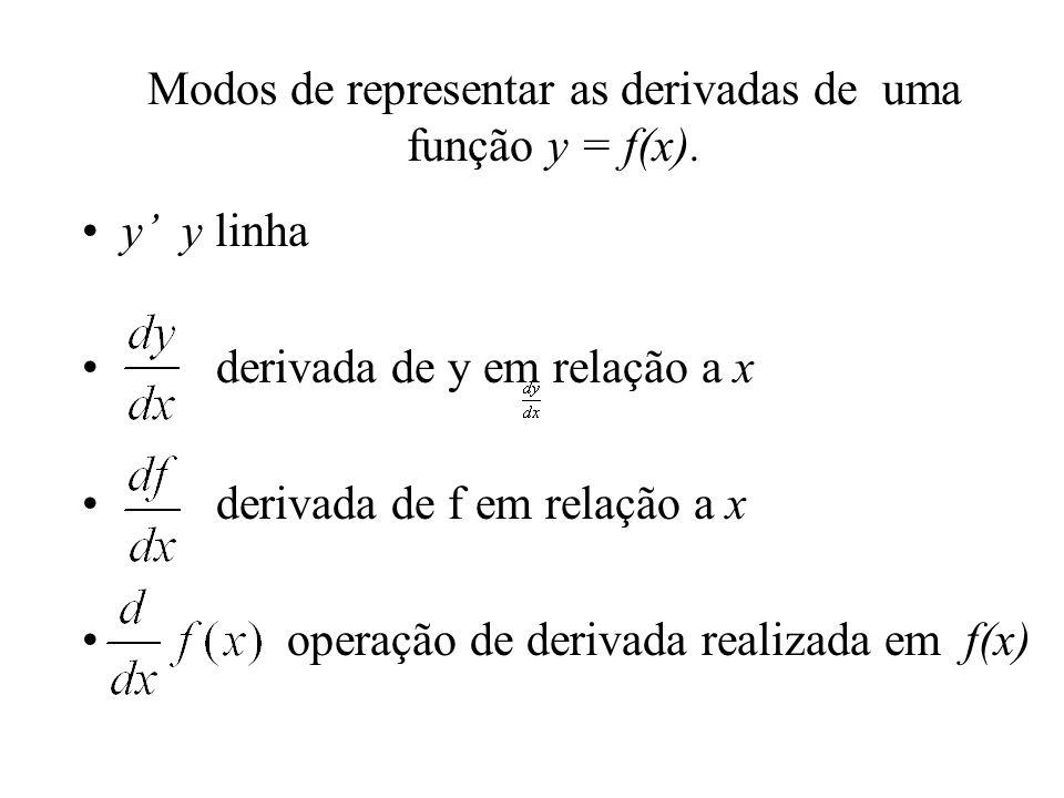 Modos de representar as derivadas de uma função y = f(x).