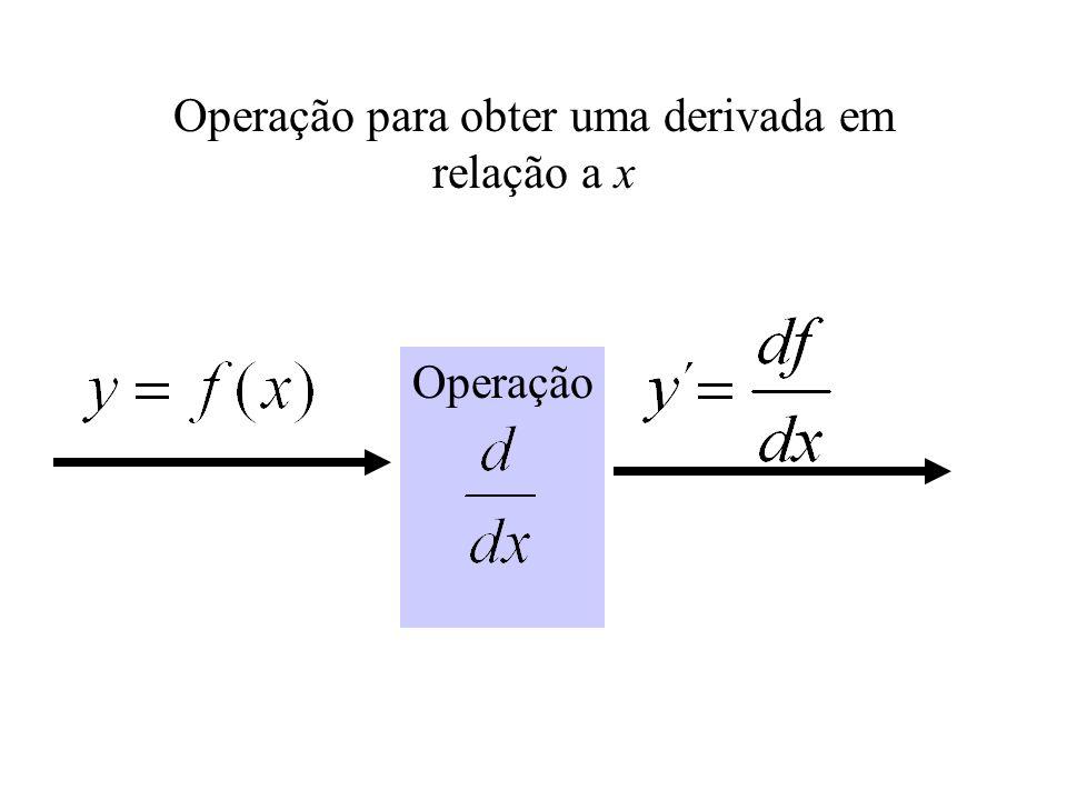 Operação para obter uma derivada em relação a x