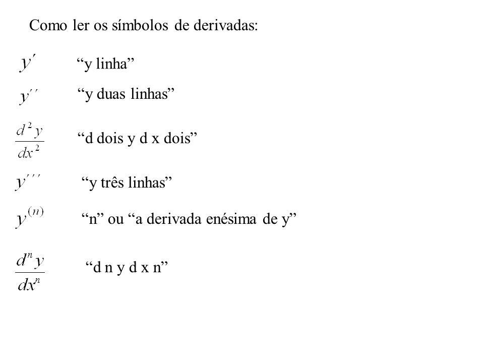 Como ler os símbolos de derivadas: