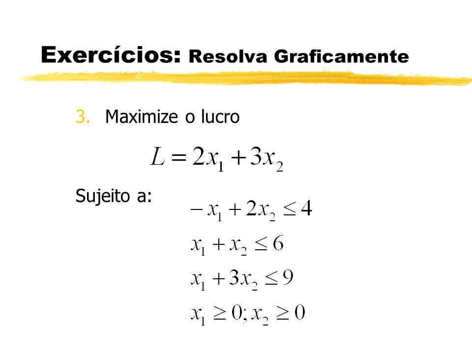Exercícios: Resolva Graficamente