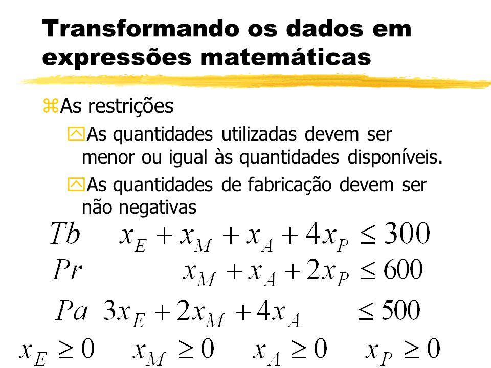 Transformando os dados em expressões matemáticas