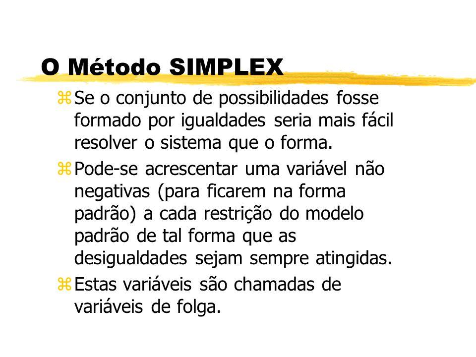 O Método SIMPLEX Se o conjunto de possibilidades fosse formado por igualdades seria mais fácil resolver o sistema que o forma.
