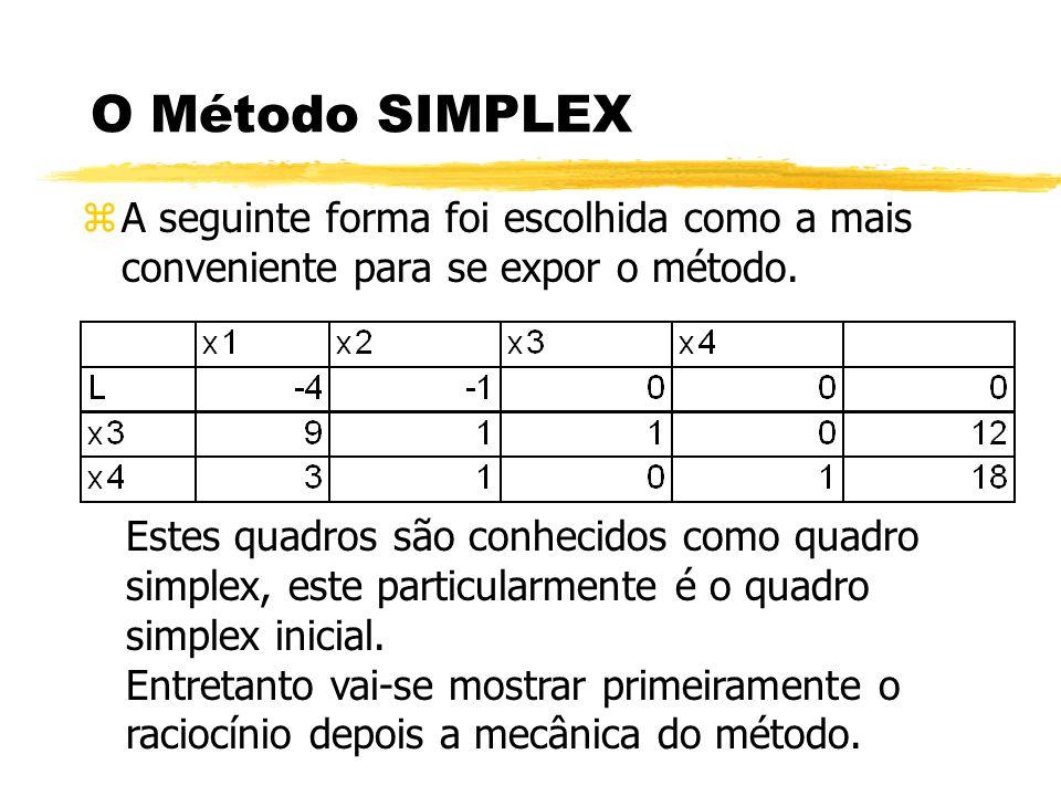 O Método SIMPLEX A seguinte forma foi escolhida como a mais conveniente para se expor o método.