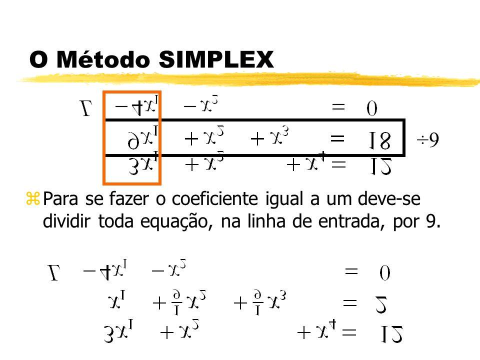 O Método SIMPLEX ÷9.