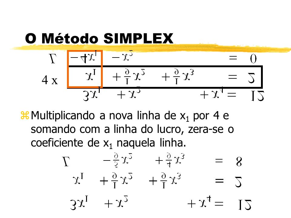 O Método SIMPLEX 4 x.