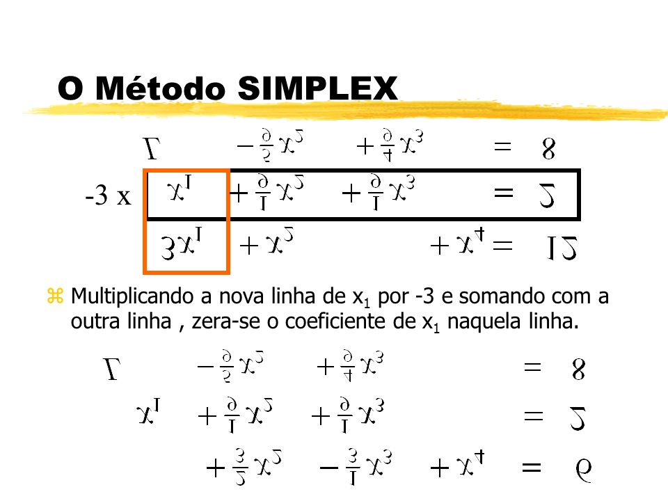 O Método SIMPLEX -3 x.