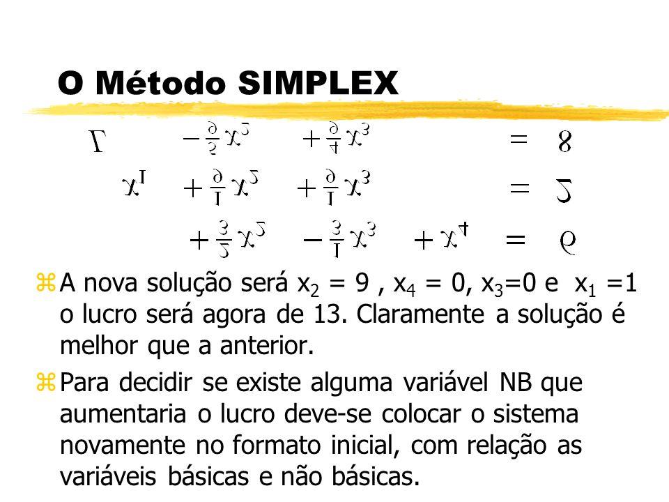 O Método SIMPLEX A nova solução será x2 = 9 , x4 = 0, x3=0 e x1 =1 o lucro será agora de 13. Claramente a solução é melhor que a anterior.