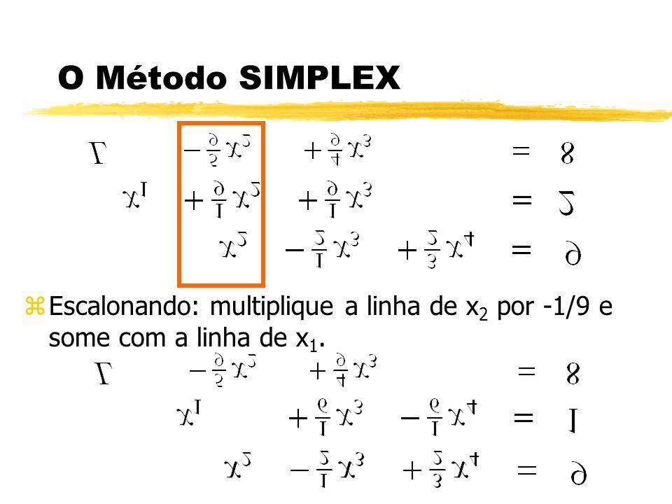 O Método SIMPLEX Escalonando: multiplique a linha de x2 por -1/9 e some com a linha de x1.