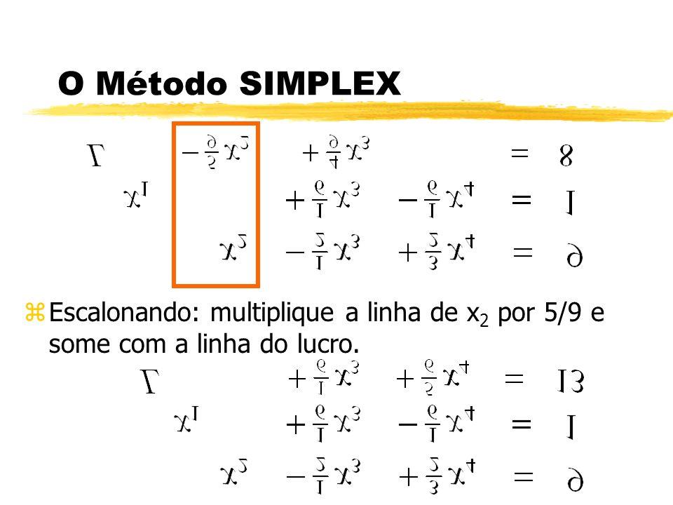 O Método SIMPLEX Escalonando: multiplique a linha de x2 por 5/9 e some com a linha do lucro.