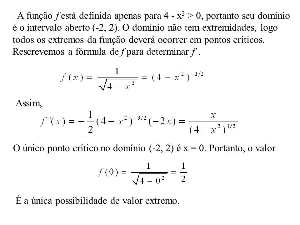 A função f está definida apenas para 4 - x2 > 0, portanto seu domínio