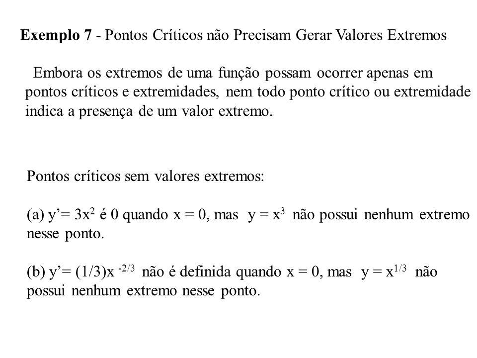 Exemplo 7 - Pontos Críticos não Precisam Gerar Valores Extremos