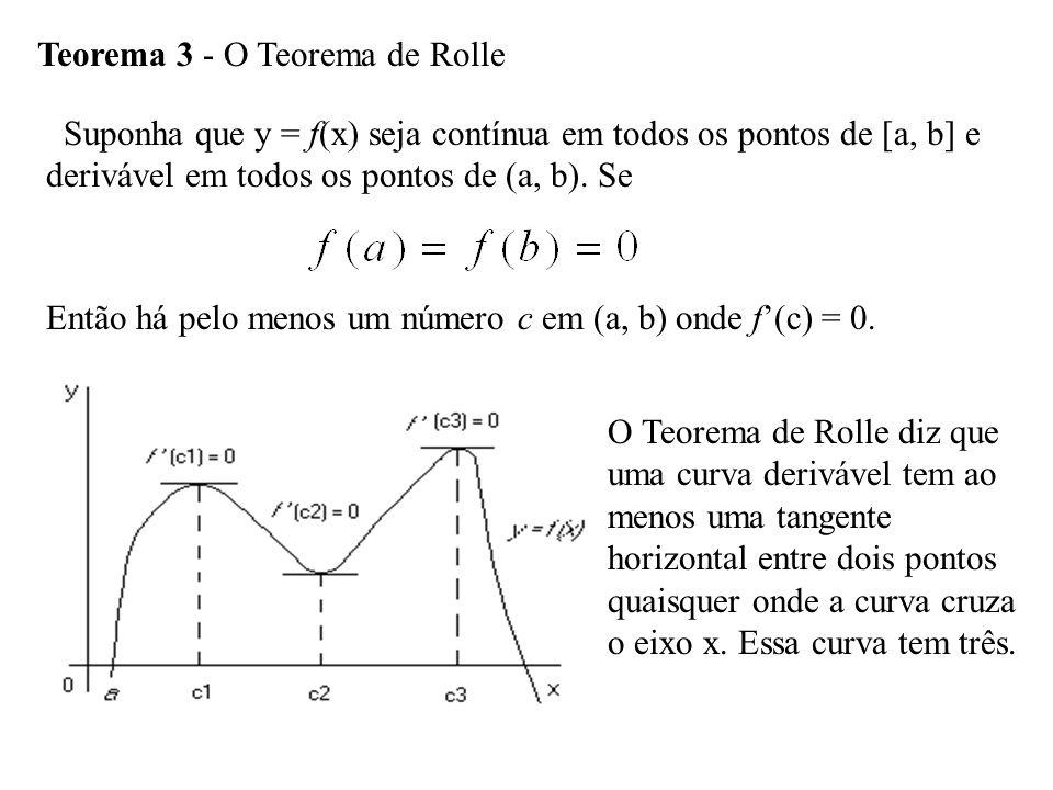 Teorema 3 - O Teorema de Rolle