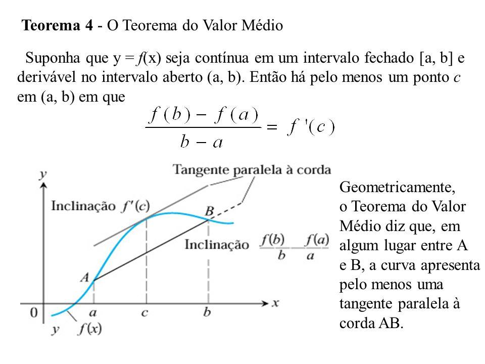 Teorema 4 - O Teorema do Valor Médio