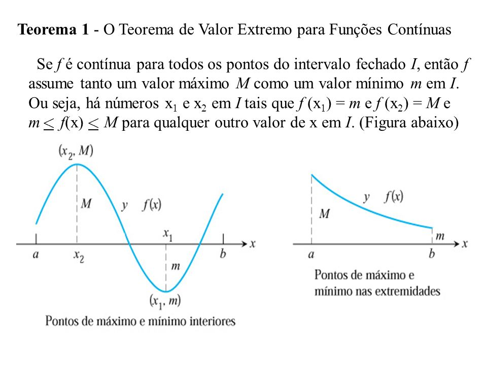 Teorema 1 - O Teorema de Valor Extremo para Funções Contínuas