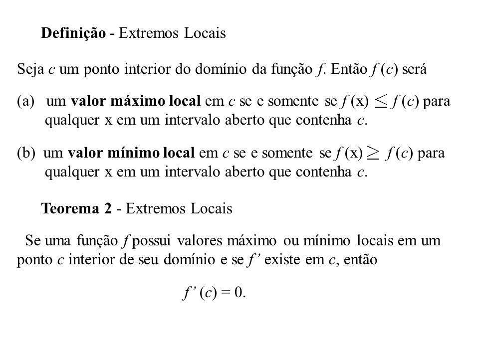 Definição - Extremos Locais