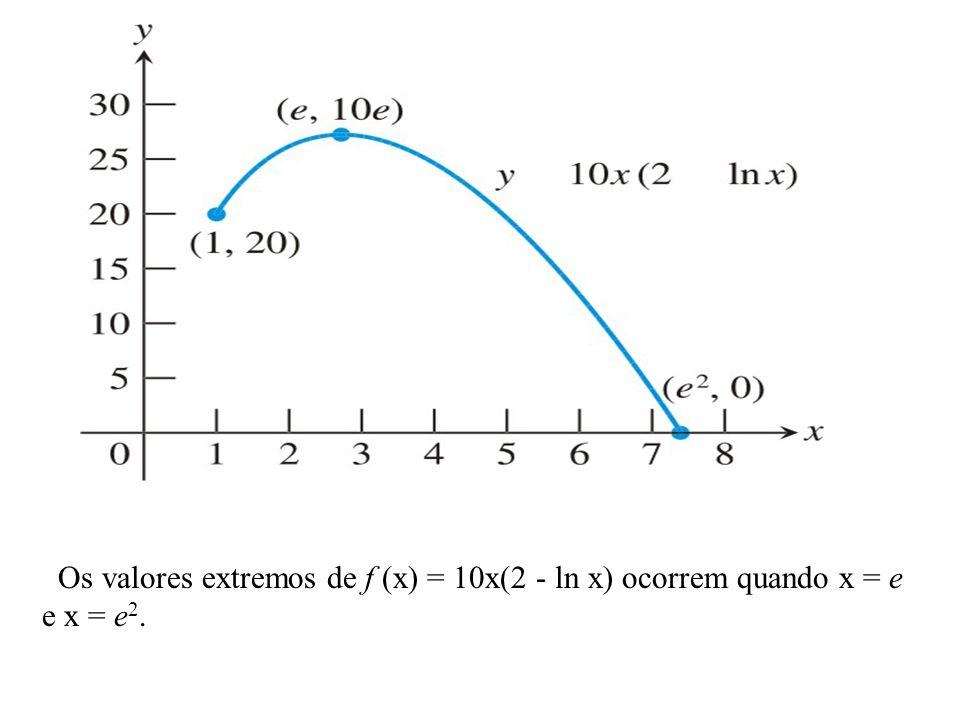 Os valores extremos de f (x) = 10x(2 - ln x) ocorrem quando x = e