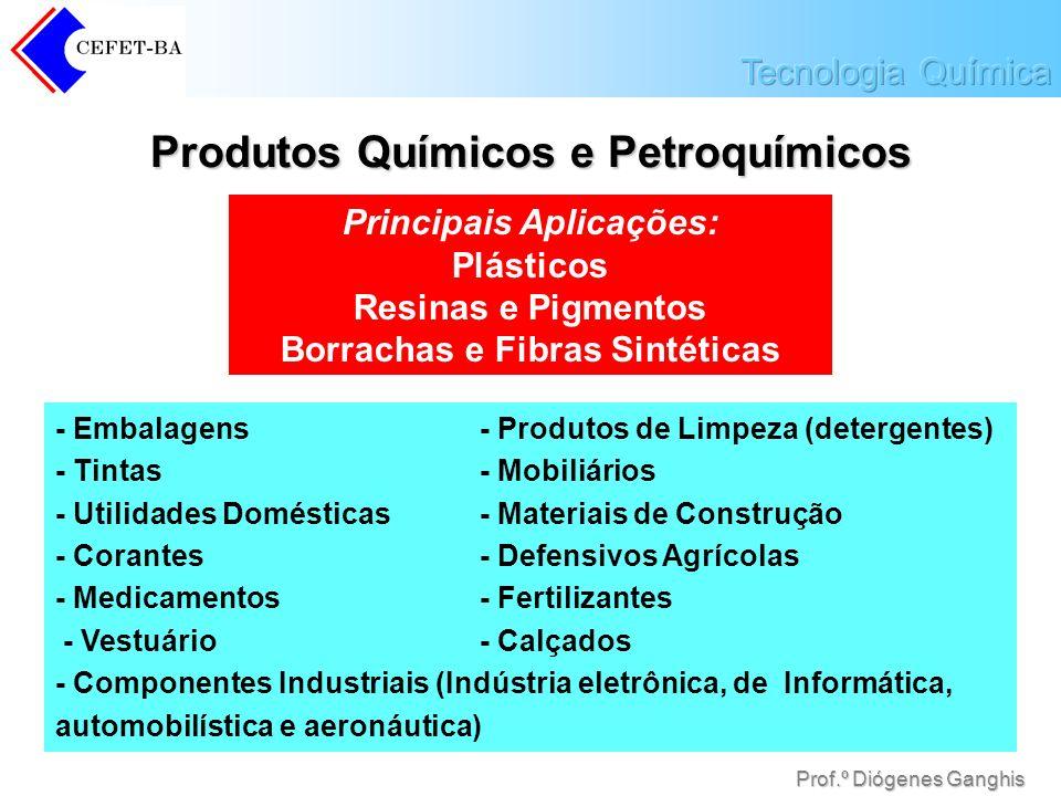 Produtos Químicos e Petroquímicos