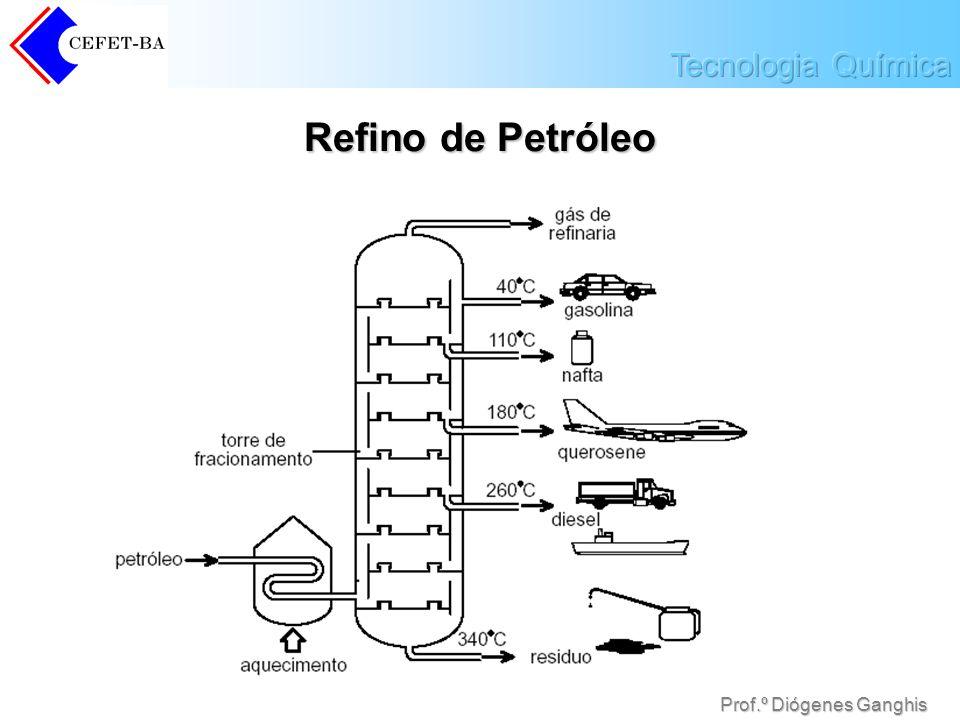 Refino de Petróleo Prof.º Diógenes Ganghis