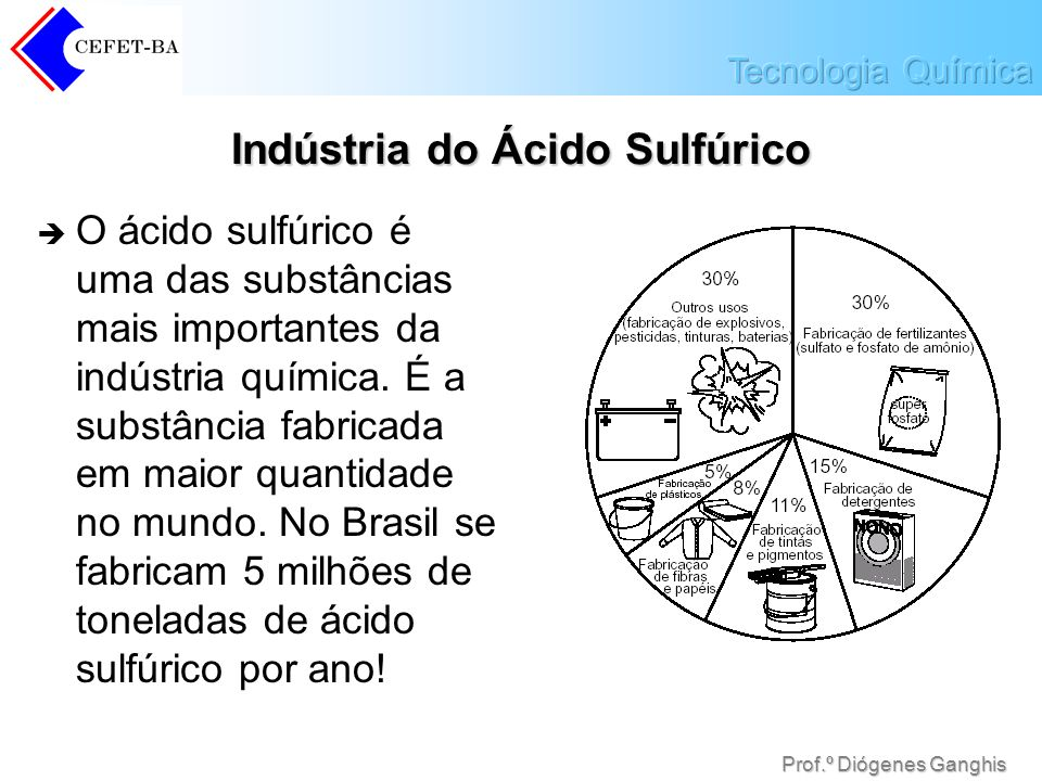 Indústria do Ácido Sulfúrico