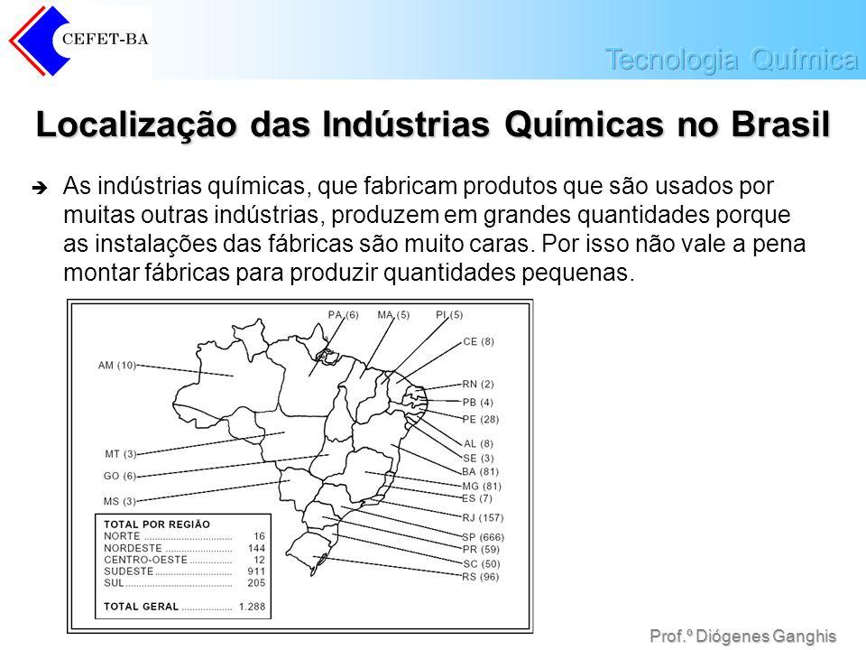 Localização das Indústrias Químicas no Brasil