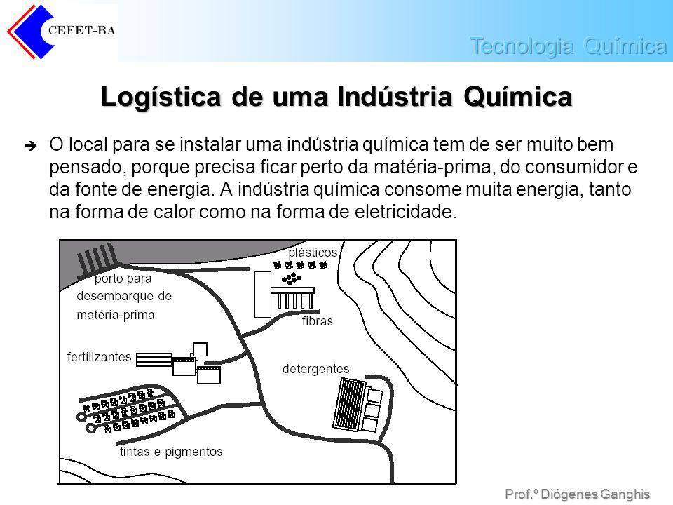 Logística de uma Indústria Química