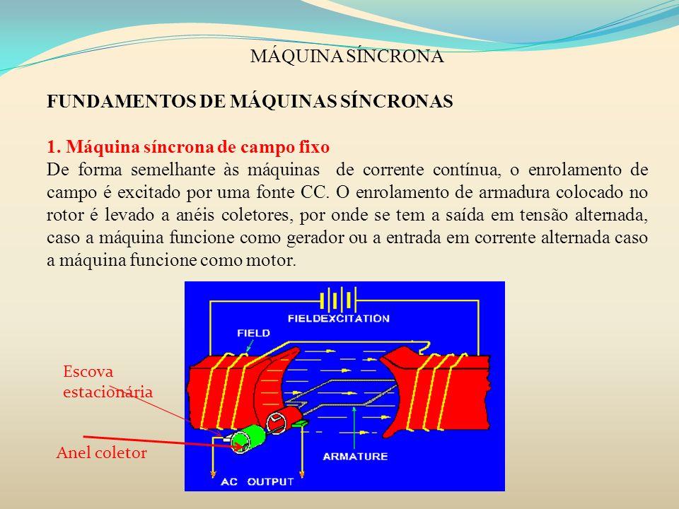 FUNDAMENTOS DE MÁQUINAS SÍNCRONAS 1. Máquina síncrona de campo fixo