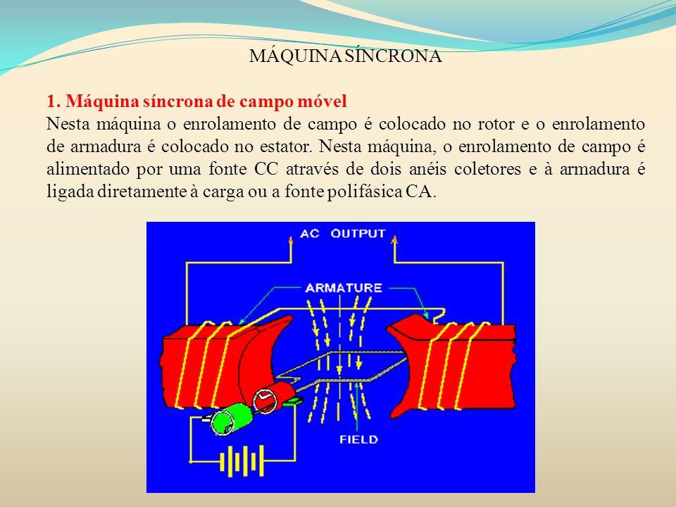 MÁQUINA SÍNCRONA 1. Máquina síncrona de campo móvel.