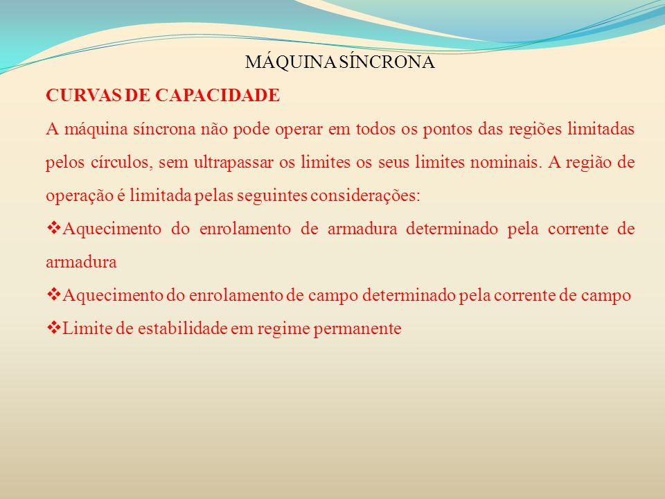 MÁQUINA SÍNCRONA CURVAS DE CAPACIDADE.