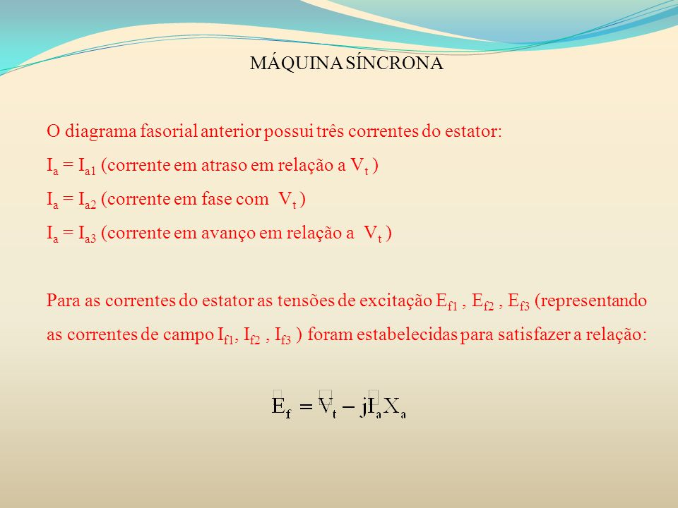MÁQUINA SÍNCRONA O diagrama fasorial anterior possui três correntes do estator: Ia = Ia1 (corrente em atraso em relação a Vt )