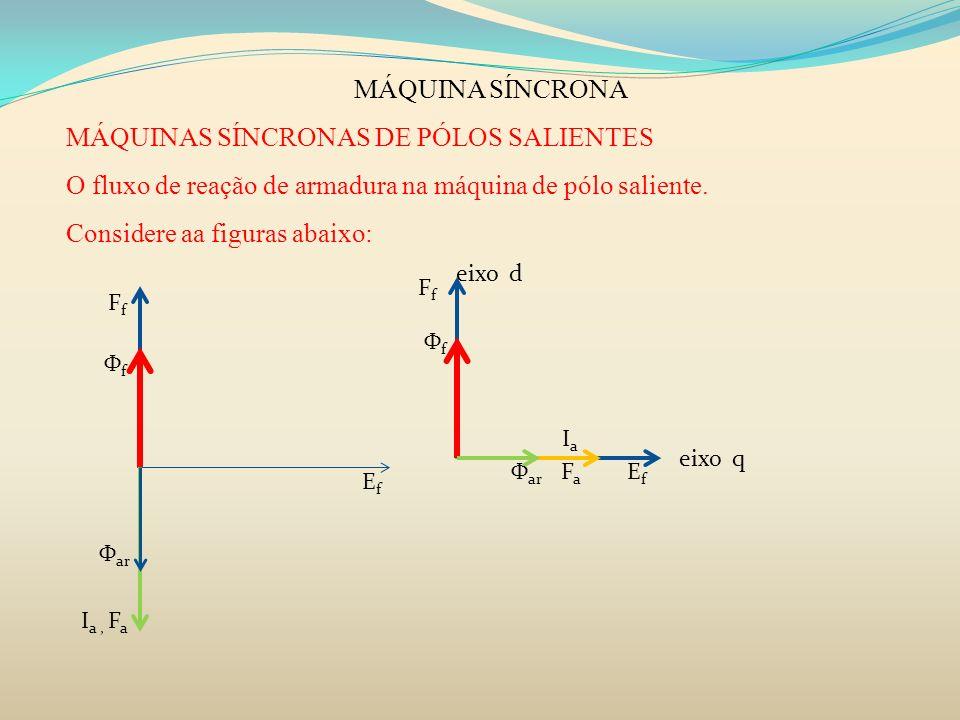 MÁQUINAS SÍNCRONAS DE PÓLOS SALIENTES