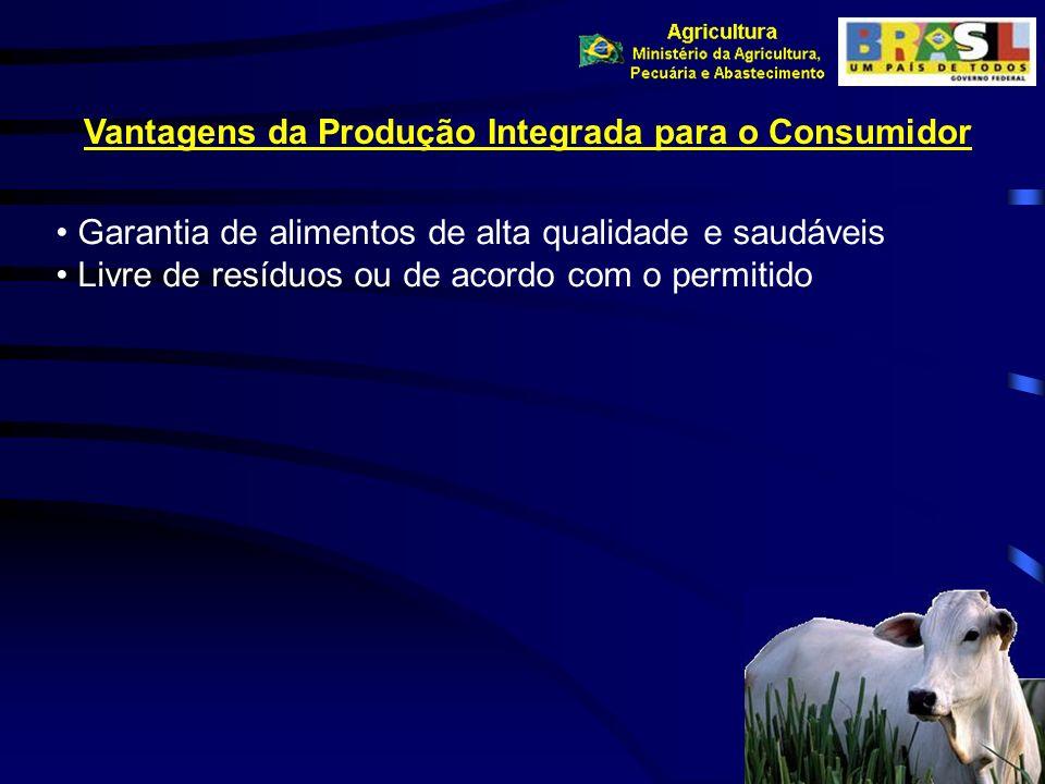 Vantagens da Produção Integrada para o Consumidor