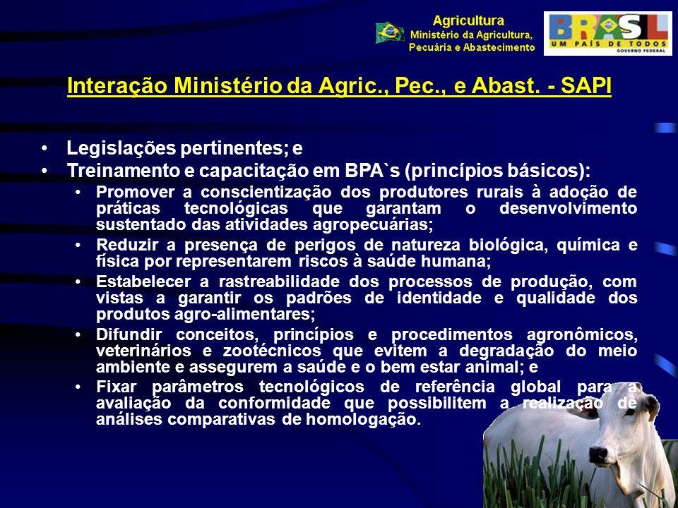 Interação Ministério da Agric., Pec., e Abast. - SAPI