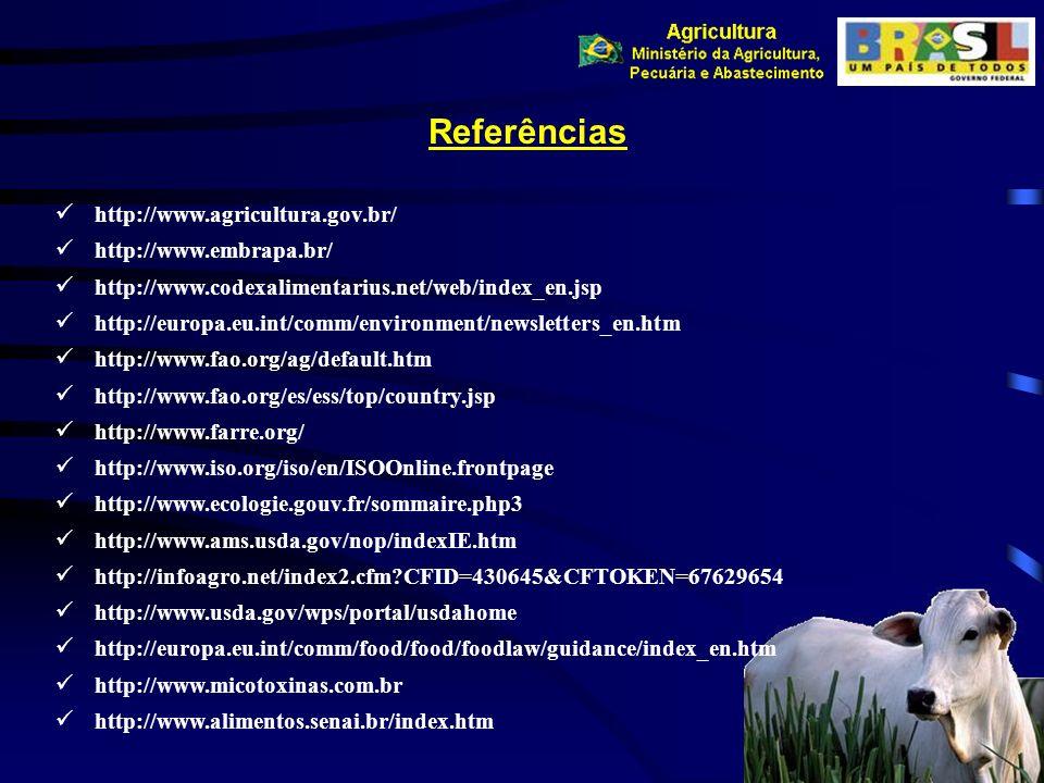 Referências http://www.agricultura.gov.br/ http://www.embrapa.br/