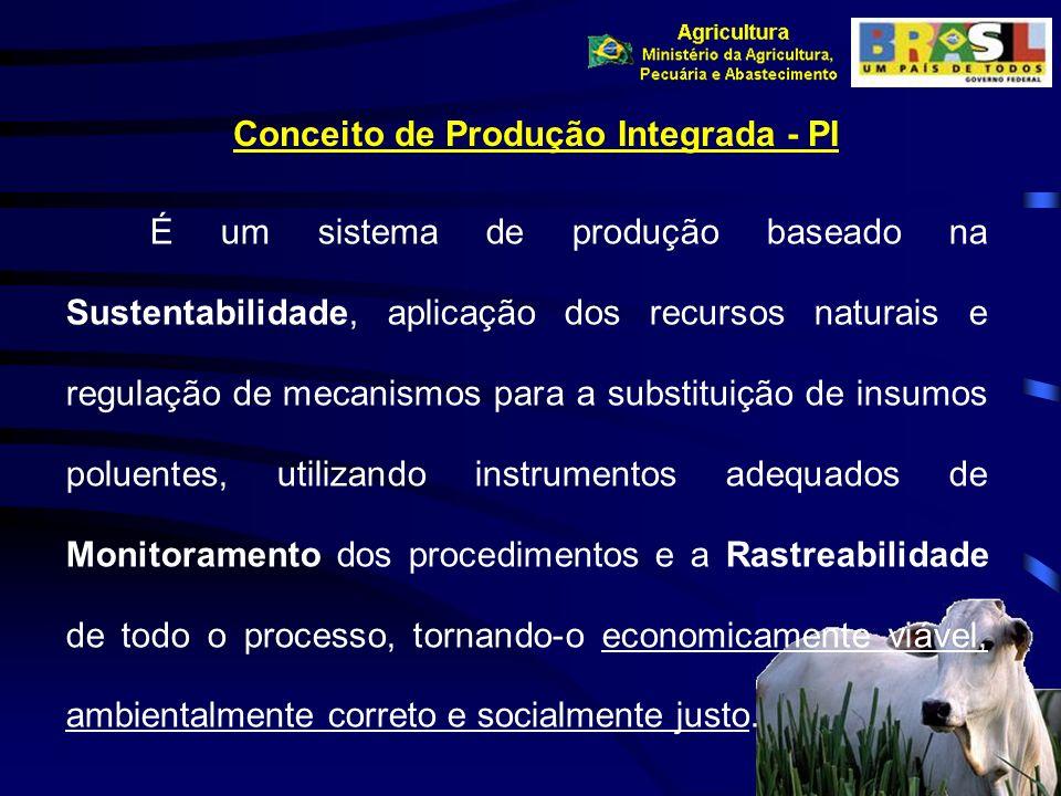 Conceito de Produção Integrada - PI