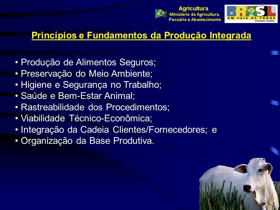 Princípios e Fundamentos da Produção Integrada