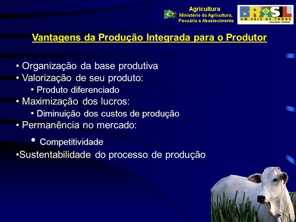 Vantagens da Produção Integrada para o Produtor
