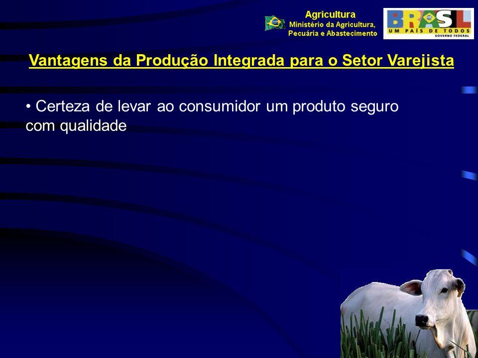Vantagens da Produção Integrada para o Setor Varejista