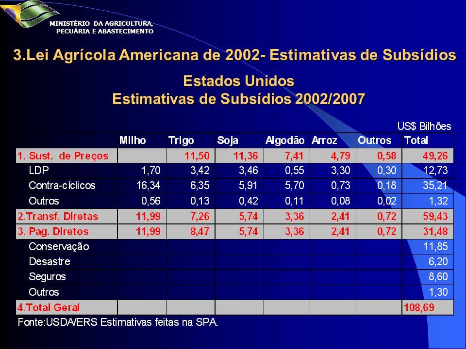3.Lei Agrícola Americana de 2002- Estimativas de Subsídios