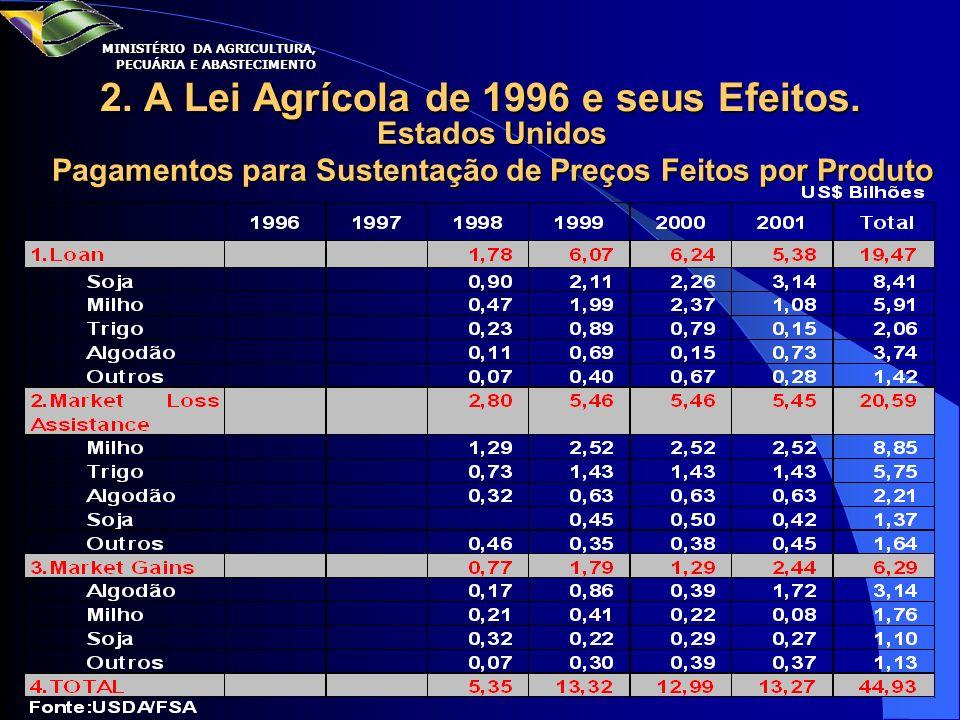 2. A Lei Agrícola de 1996 e seus Efeitos.