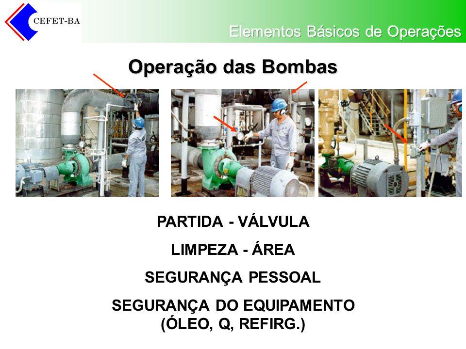 SEGURANÇA DO EQUIPAMENTO (ÓLEO, Q, REFIRG.)
