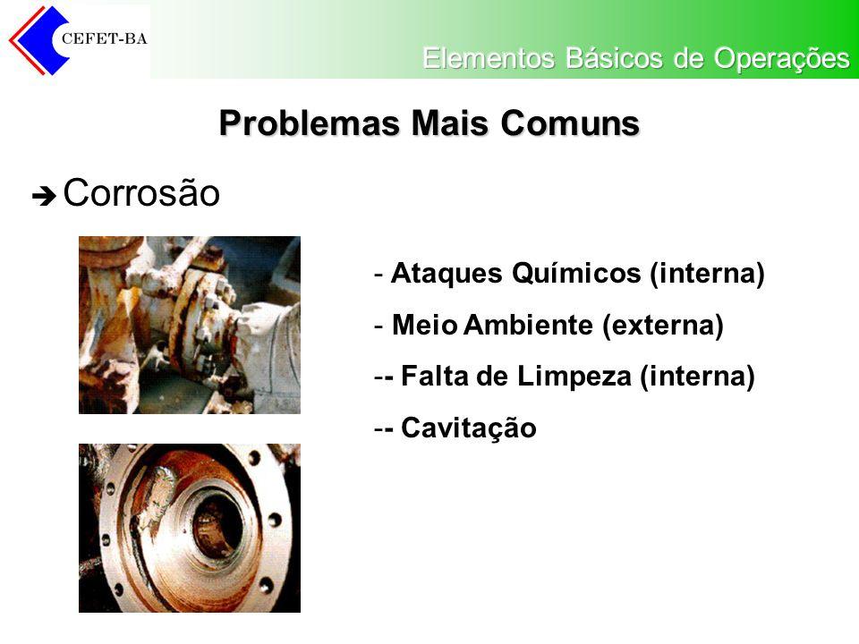 Corrosão Problemas Mais Comuns Ataques Químicos (interna)