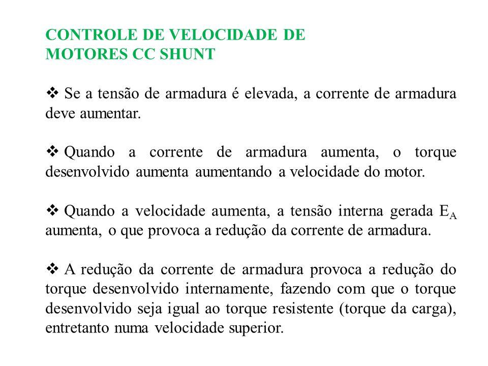CONTROLE DE VELOCIDADE DE