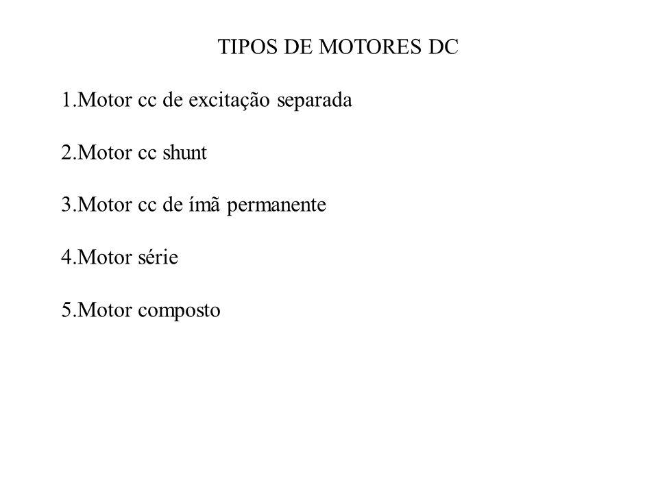 TIPOS DE MOTORES DC Motor cc de excitação separada. Motor cc shunt. Motor cc de ímã permanente. Motor série.