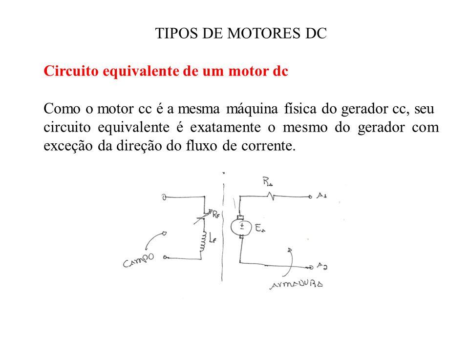 TIPOS DE MOTORES DC Circuito equivalente de um motor dc. Como o motor cc é a mesma máquina física do gerador cc, seu.
