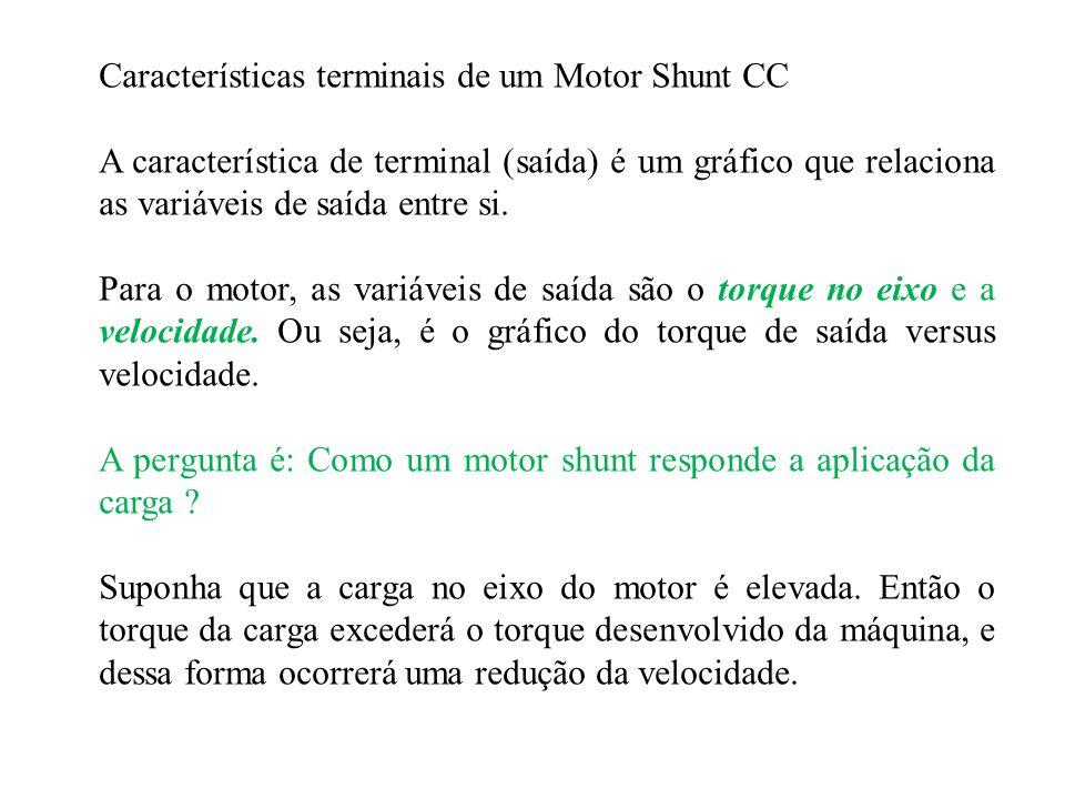 Características terminais de um Motor Shunt CC