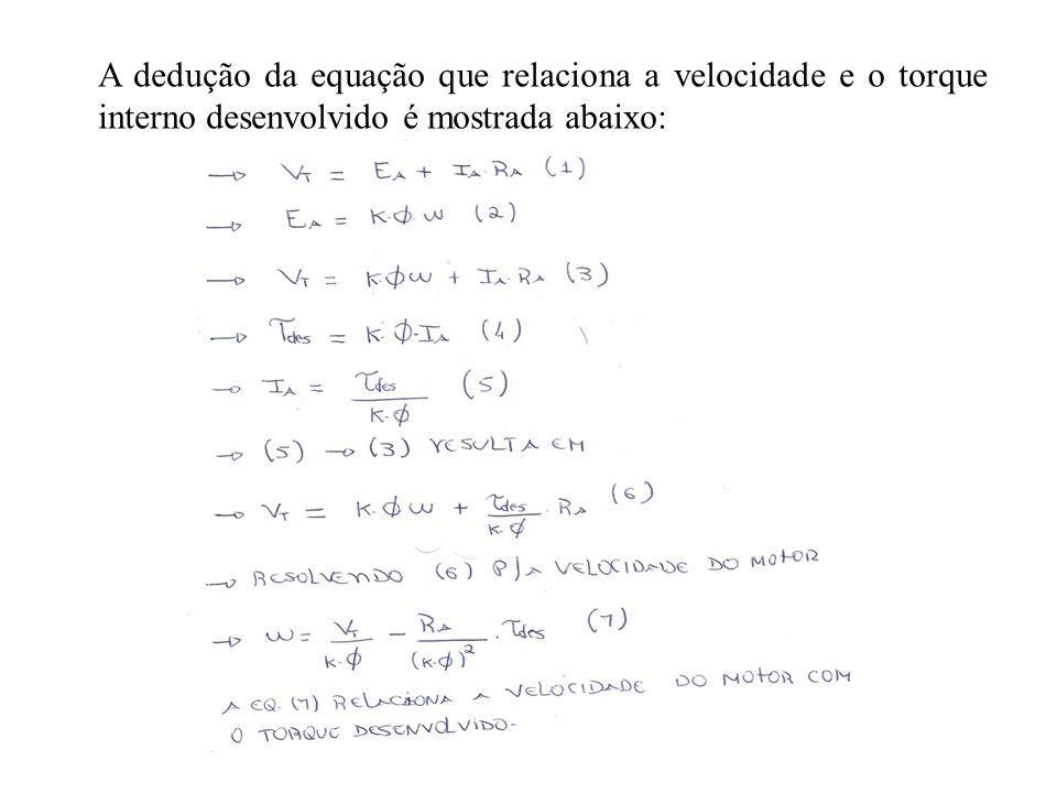 A dedução da equação que relaciona a velocidade e o torque interno desenvolvido é mostrada abaixo: