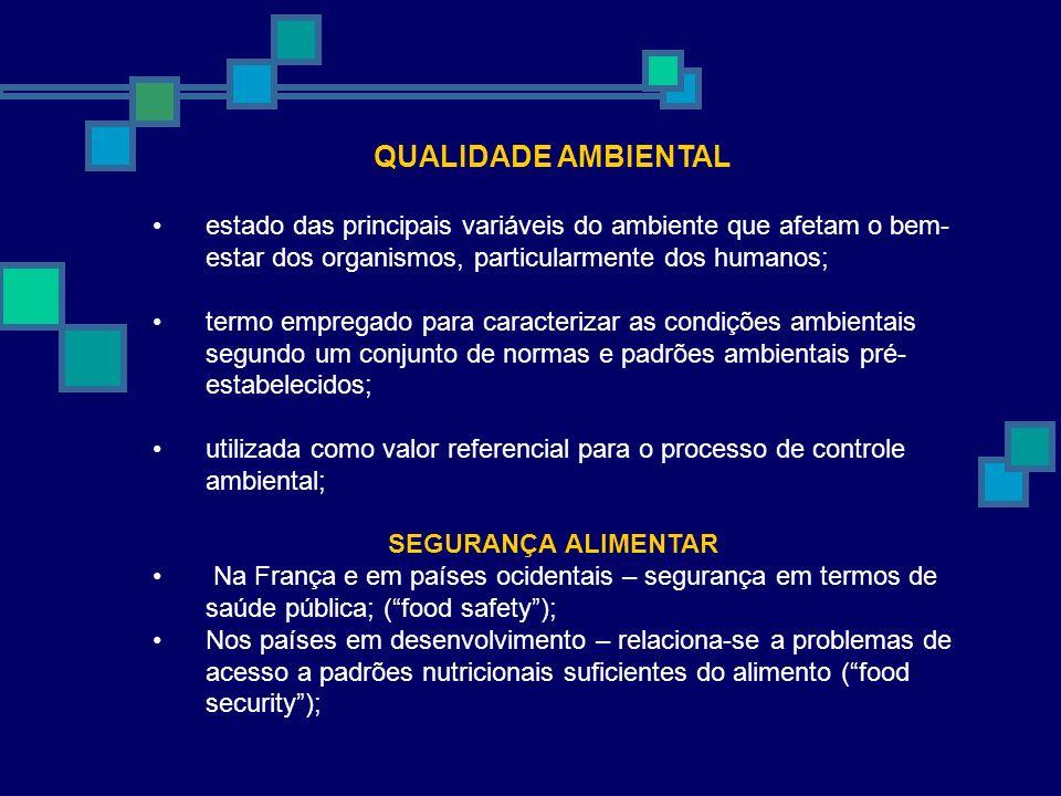 QUALIDADE AMBIENTAL estado das principais variáveis do ambiente que afetam o bem-estar dos organismos, particularmente dos humanos;