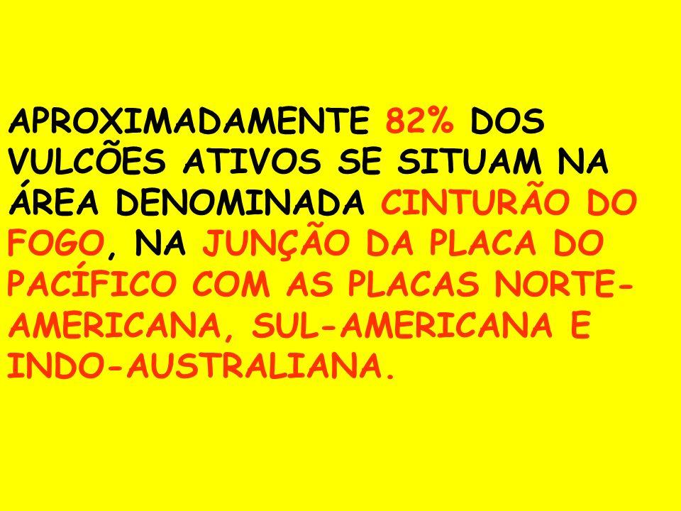 APROXIMADAMENTE 82% DOS VULCÕES ATIVOS SE SITUAM NA ÁREA DENOMINADA CINTURÃO DO FOGO, NA JUNÇÃO DA PLACA DO PACÍFICO COM AS PLACAS NORTE-AMERICANA, SUL-AMERICANA E INDO-AUSTRALIANA.