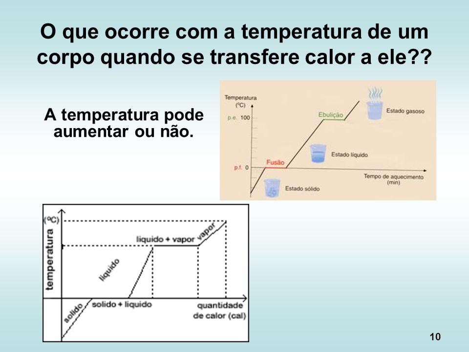 A temperatura pode aumentar ou não.