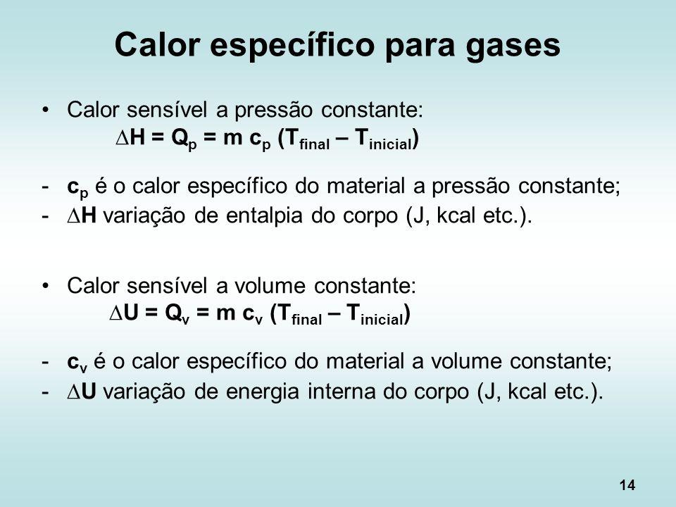 Calor específico para gases